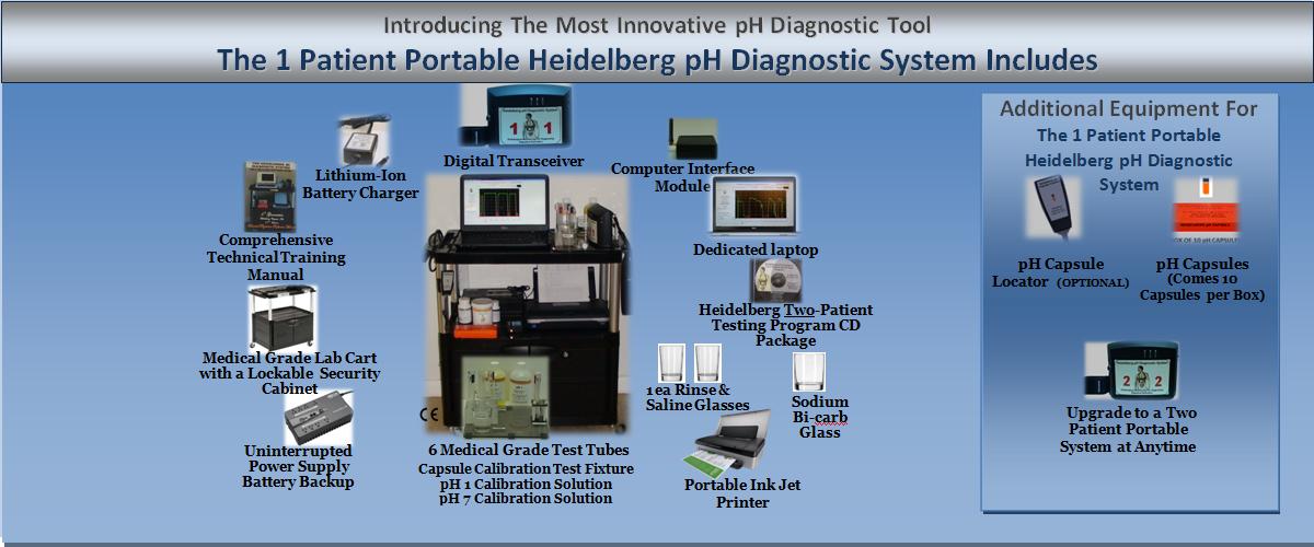 Permalink to: Heidelberg pH Diagnostic Systems