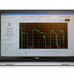 Laptop Provided with Heidelberg pH Diagnostic System